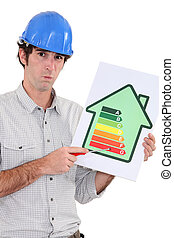 craftsman pointing at the rate of energy consumption of a house