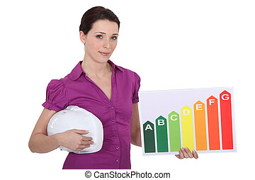craftswoman holding energy consumption chart