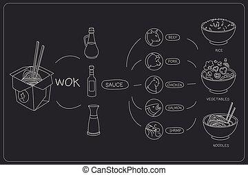 craie, style, box., linéaire, chinois, ingrédients, loin, restaurant., illustration, nourriture., cuisine., vecteur, conception, asiatique, constructeur, plat, monochrome, café, ou, prendre