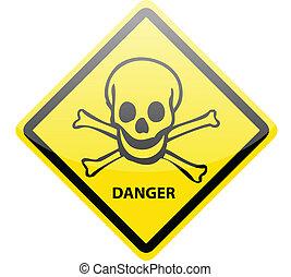 cranio, sinal perigo