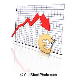 crash diagram and limping sign of euro