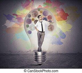 Create an idea
