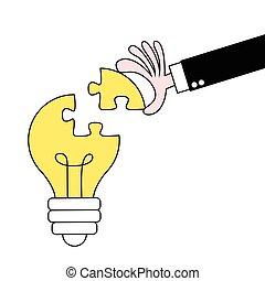 Creating an idea concept