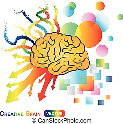 Creative / Abstract Brain