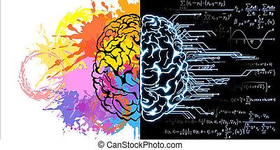 Creative brain sketch
