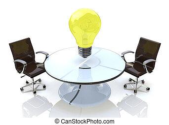 Creative Business Idea