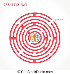 Creative circle maze way concept. Creative brain symbol in...