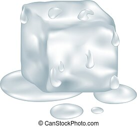 ice thawing draw - Creative design of ice thawing draw