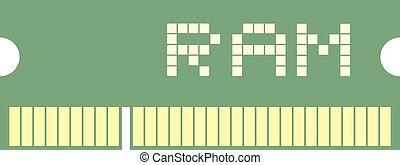memory ram symbol