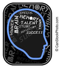 Creative design of talent brain