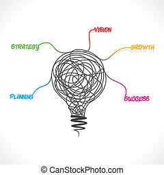 creative draw bulb with business word or step to plan the project vector