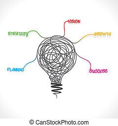 creative draw bulb business word - creative draw bulb with...