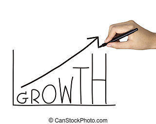 creative growth graph