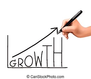 creative growth graph