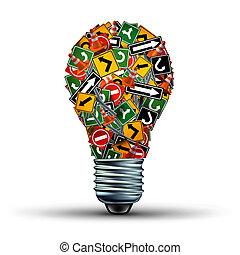 Creative Guidance - Creative guidance concept and Ideas ...