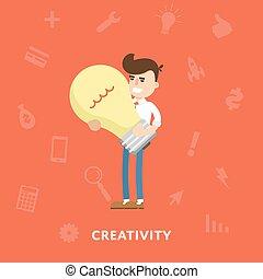 Creative ideas business concept
