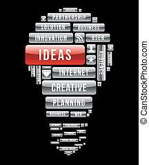 Creative ideas light bulb