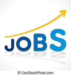creative jobs word growth graph