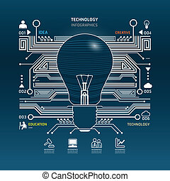 Creative light bulb abstract circuit technology infographic. vector