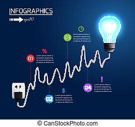 Creative light bulb growing chart graph