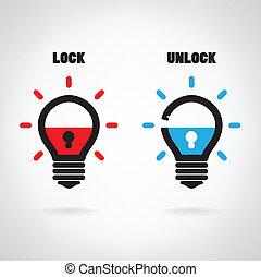 Creative light bulb idea concept with padlock symbol. Security sign , business ideas