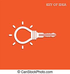 Creative light bulb idea concept with padlock symbol. Key of idea. Business ideas.