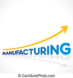 creative manufacturing word growth