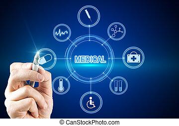 Creative medical interface