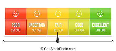 Creative of credit score rating scale with pointer. Art design manometer. Banking report borrowing application risk form document loan business market. Abstract concept graphic element