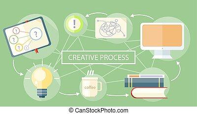 Creative Process Concept.