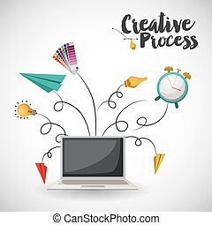 creative process design