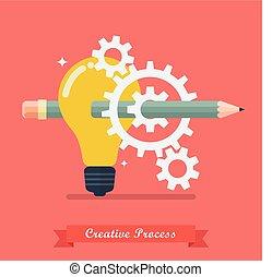 Creative process idea concept