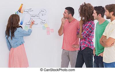 Creative team watching colleague draw flowchart on...