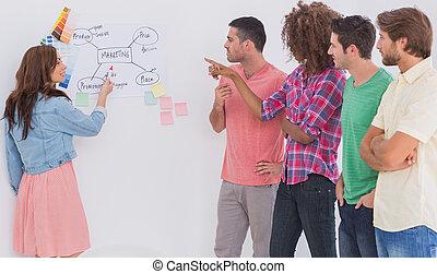 Creative team watching colleague present flowchart on...