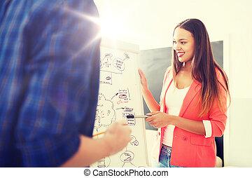 creative team with scheme on flip board at office