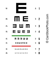 Creative vector illustration of eyes test charts with latin letters isolated on background. Art design medical poster with sign. Concept graphic element for ophthalmic test for visual examination