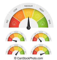 Creative vector illustration of rating customer satisfaction meter. Different emotions art design from red to green. Abstract concept graphic element of tachometer, speedometer, indicators, score