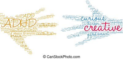 Creative ADHD word cloud on a white background.