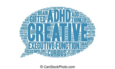 Creative Word Cloud - Creative ADHD word cloud on a white...