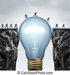 creatività, affari