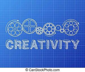 Creativity Blueprint