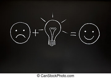 Creativity concept on chalkboard - One good idea can change...
