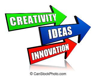 creativity, idea, innovation in arrows - creativity, idea,...