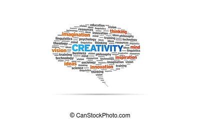 Creativity - Animated rotating Creativity Speech Bubble on...