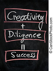 Creativity with diligence means success on blackboard