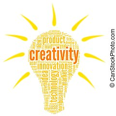 Creativity words in tag cloud