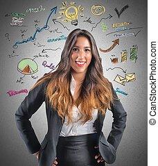 creativo, mujer de negocios