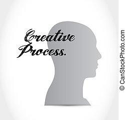 creativo, proceso, mente, señal, concepto