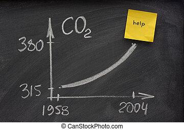 crecer, carbón, concentración, dióxido