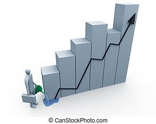 crecimiento de la corporación mercantil
